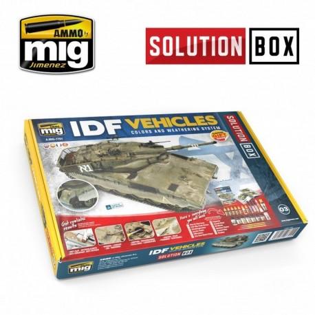 Ammo SCI-FI Catalogue