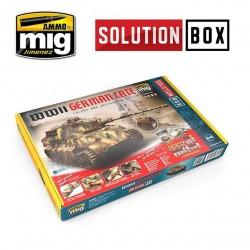 Tripulación de Panzers
