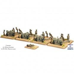 105mm Artillery Battery