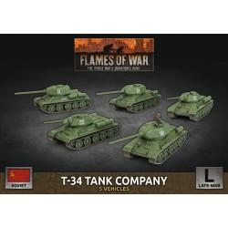 SU Tank-Killer Battery (x5 Plastic)