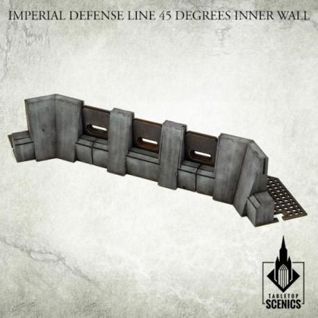 Imperial Defense Line: 45